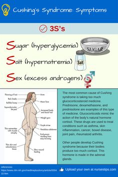 Cushing's Syndrome: Symptoms