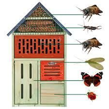 Esschert Design USA Insect Hotel with Brick Front Bug Hotel, Bird House Feeder, Garden Insects, Esschert Design, Bird Boxes, Garden Pond, Potager Garden, Backyard Birds, Home Living
