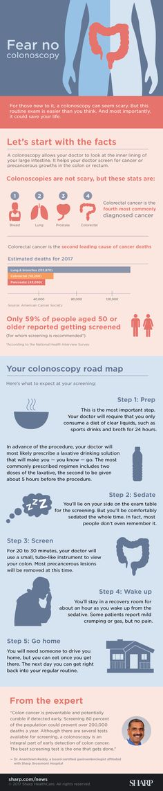 Worried about your first colonoscopy? This routine screening is easier than it seems. And more importantly, it could save your life. Check out our infographic on what to expect.
