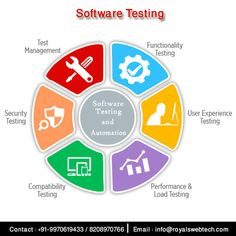 This Internship is the perfect opportunity to make their carrier in Software Testing (Manual   Automation). In this internship we will teach you the most practical things required for you to get and survive Software Testing job. •Training/Internship/Job with Exp. Certificate •Training Duration : 2 Months •Salary: ₹10,000-15,000 /month (After Training) •Eligibility Criteria - Diploma / B.SC / BCA / B.TECH / MCA / MSC / M.TECH •Live projects will be assigning to the candidates. MB: