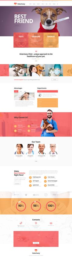 Medico - Medical & Veterinary PSD Template
