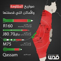 Palestina Poderosa e Linda