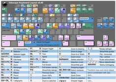 New Inkscape cheat sheet