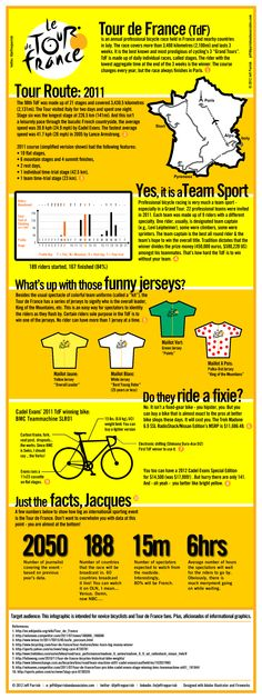 My hubbies latest infographic
