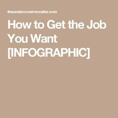 How to Get the Job You Want [INFOGRAPHIC]