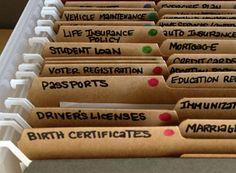 belangrijke papieren - regelen - ordenen - organiseren