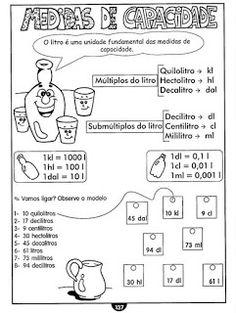 MEDIDAS DE CAPACIDADE