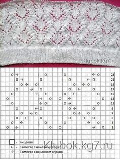 62 ideas for knitting lace pattern ganchillo Lace Knitting Stitches, Lace Knitting Patterns, Knitting Charts, Easy Knitting, Knitting Designs, Stitch Patterns, Baby Patterns, Seed Stitch, Knit Lace