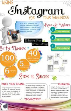 Using Instagram for Business  Infographic via the Creative Strategy Agency