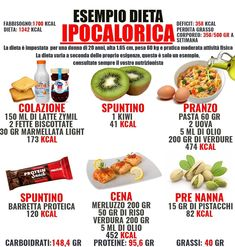 L'immagine può contenere: testo Food Calories List, Detox Recipes, Healthy Recipes, Healthy Drinks, Healthy Eating, Autogenic Training, 60 Kg, Healthy Facts, Gym Food