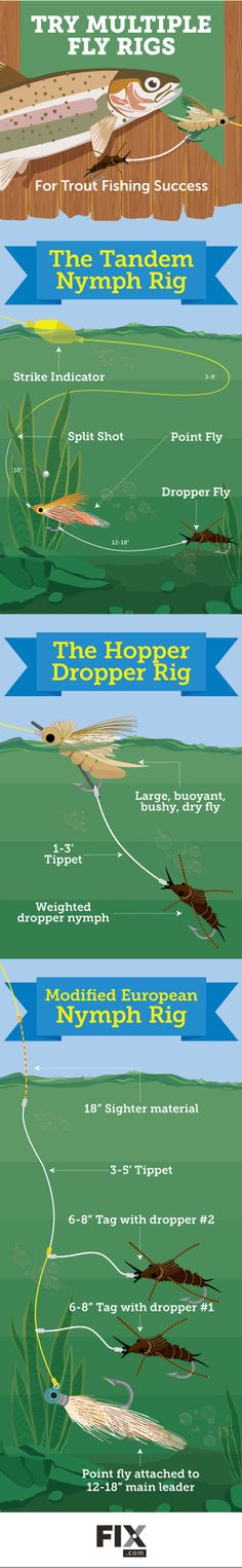 How to Fish With Multiple Rigs at Once   Fix.com