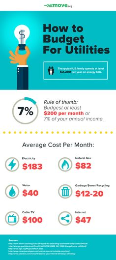 How much should I budget each month for utilities? Cool infographic breaks down how much of your income you should set aside each month for utilities like water, gas, electricity, and more.