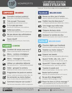 #Facebook et #Twitter : Guide d'utilisation des médias sociaux.