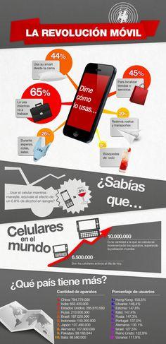 LA revolución Móvil #Infografía
