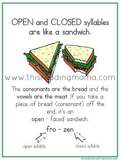 Printables Closed Syllable Worksheets freebie open vs closed syllable highlight sort phonics and syllables are like a sandwich