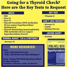 Check out this woman's page on thyroid issues. There is a TON of info here.