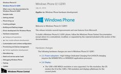 Windows Phone 8.1 update | Big Fix | E-Care