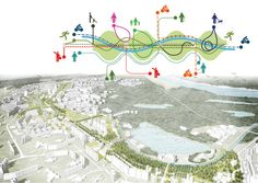 Green Urban Axis - Petržalka masterplan, Bratislava, Slovakia | Marko & placemakers