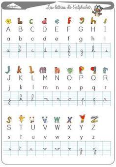 leçon alphabet, lettres différentes graphies alphas