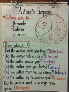 Author's Purpose Anchor Chart by Donna Hackett-Mello... Me! ;) by Kahlam