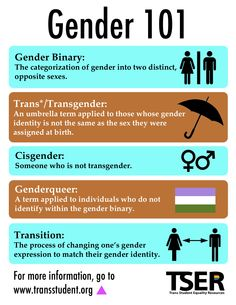 46 Best LGBTQA Love images | Social equality, Equal rights