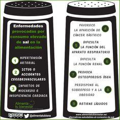 Enfermedades provocadas por el consumo excesivo de sal en la alimentación   alimentatubienestar.es