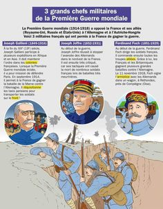 Grand Chef, French Phrases, France, Learn French, French Language, 1914 1918, History, Learning, Fictional Characters