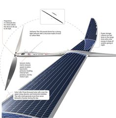 A Solar-Powered Drone Designed To Fly For Five Years Nonstop by Titan Aerospace via Popular Science