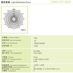 Luminous Flux, Ceiling Lamp, Life, Color, Colour, Lantern Chandelier, Colors
