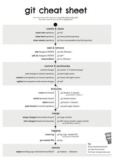 git cheat sheet