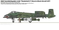 Fairchild-Republic ''Thunderbolt II'' by RADMRockstone on DeviantArt Military Personnel, Military Aircraft, Air Fighter, Fighter Jets, Navy Carriers, Navy Aircraft Carrier, Falklands War, Afghanistan War, Aircraft Design