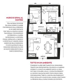 65 mq un'ex cascina effetto loft - Cose di Casa Floor Plan Sketch, Open Plan Kitchen, One Bedroom, Floor Plans, Loft, Flooring, How To Plan, Places, Restoring Old Houses