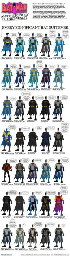 Evolution of the Bat-suit. Get your nerds out!