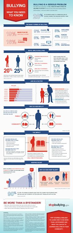 INFOGRAPHIC: How Could This Happen To 28% Of Kids On Our Watch?