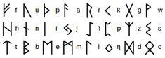 Runeskrift, eldre Futhark