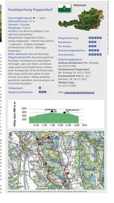 Felder, Day Off, Graz, Seasons Of The Year, Woodland Forest