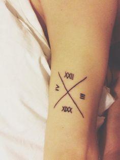 Roman Numerals on Arm - Cute Roman Numeral Tattoos, http://hative.com/cute-roman-numeral-tattoos/,