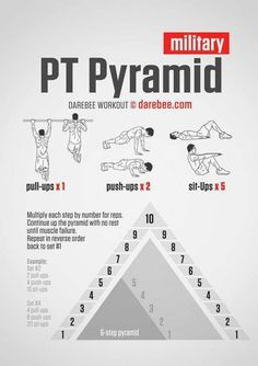 PT Pyramid Workout If you don't cancel the huge barbell lifts with adequate strategic device work, you'll end up looking strong but feeling broken. Balance strength and health with this method! 300 Workout, Gym Workout Tips, Militärisches Training, Body Weight Training, Fitness Workouts, Boxe Fitness, Calisthenics Workout Plan, Military Workout, Military Diet