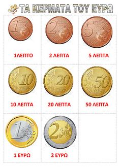 ΚΕΡΜΑΤΑ EURO Piggy Bank Craft, Dyscalculia, Greek Language, Primary School, Teaching Math, Clay Crafts, Art For Kids, Back To School, Traveling By Yourself
