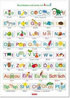 Question Bear - learning poster, the ABC with upper and lower case letters, letters from . Abc Poster, Das Abc, Alphabet, German Language Learning, Charts For Kids, School Worksheets, Kindergarten Activities, Cursive, Lower Case Letters