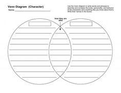 Blank Venn Diagram Printable Venn Diagram Worksheet The Best Worksheets Image. Blank Venn Diagram You Should Experience Free Venn Diagram Diagram Info. Venn Diagram Printable, Blank Venn Diagram, Venn Diagram Worksheet, Powerpoint Chart Templates, Circle Diagram, Resume Template Free, Venn Diagram Examples, Venn Diagrams, Valentines Day Coloring Page