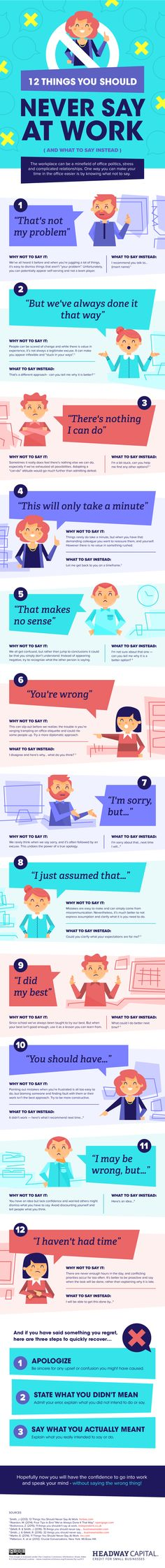 12 Things You Should Never Say At Work: 12 phrases to avoid saying at work that could potentially create tension with your co-worker and your boss and 12 phrases what to say instead.  Some of these things can affect your relationship with others, your job and potentially lead you to get fired.