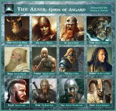 The Aesir were a race of Norse Gods who resided in the land of Asgard. Norse Pagan, Pagan Gods, Old Norse, Norse Symbols, Mythological Creatures, Mythical Creatures, Thor, Loki, World Mythology