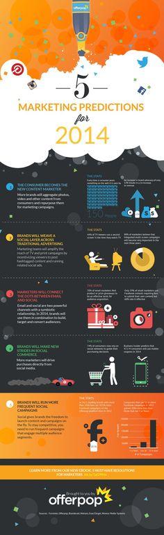 Infográfico: 5 previsões de marketing para 2014