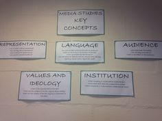 Media studies key concepts Media Studies, High School English, Teaching Ideas, Texts, Language, Study, Concept, Key, Organization