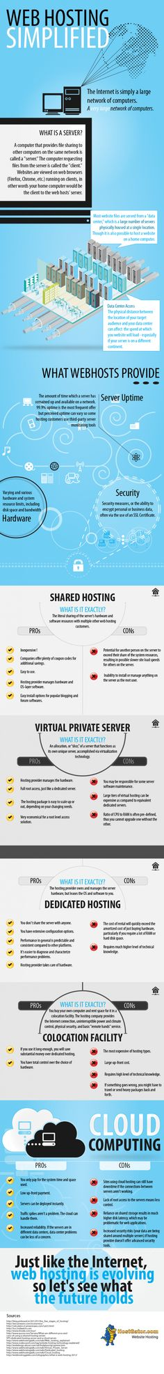 Web hosting simplified #infographic