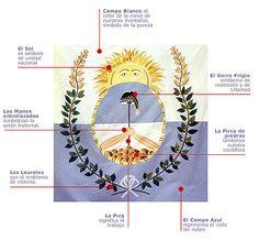Bandera del Ejército de los Andes, actual en la Pcia de Mendoza Age Of Empires, Mendoza, Social Studies, South America, Bullet Journal, Spanish, Image, Tattoos, Socialism