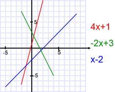 Matematika 8 » Munkácsy Mihály Katolikus Általános Iskola Balástya