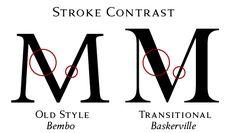 stroke width contrast comparison Bembo/Baskerville
