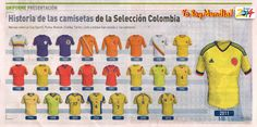 HISTORIA DE LAS CAMISETAS DE LA SELECCIÓN COLOMBIA | Selección Colombia | Yo soy…